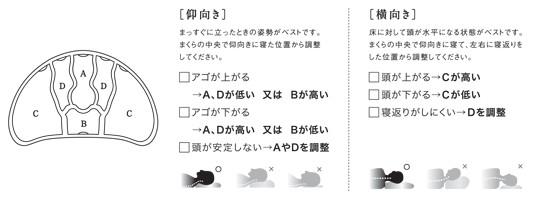 DE080-00-0000-A106_use07